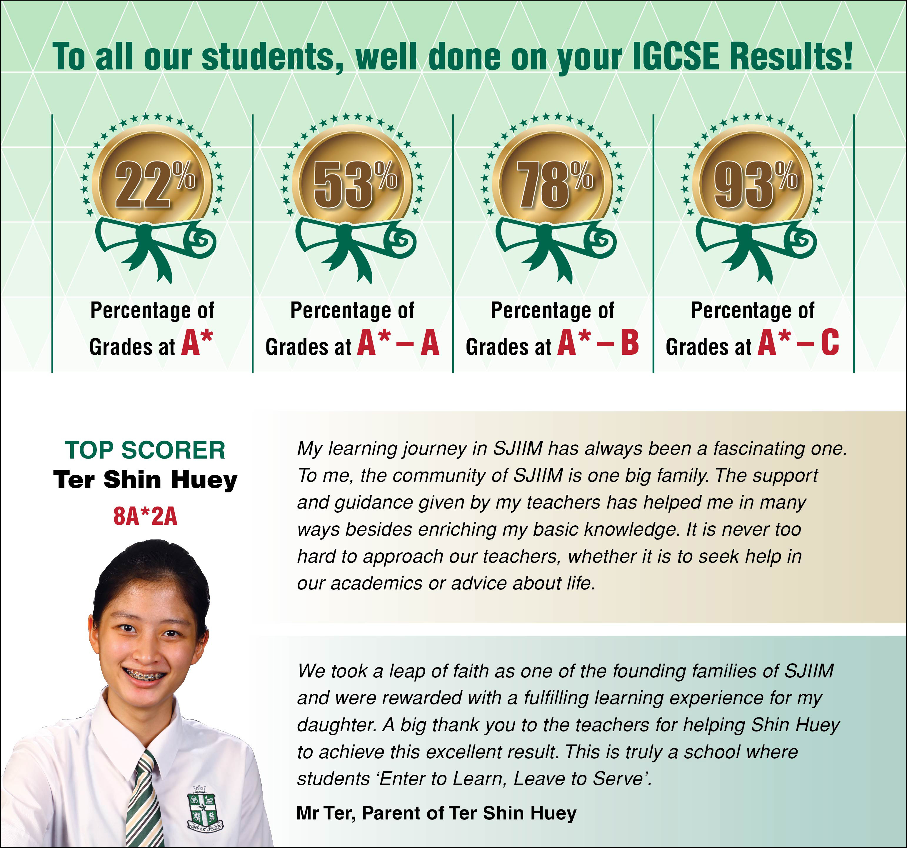 SJIIM STUDENTS SECURE EXCELLENT IGCSE RESULTS | ST Joseph's